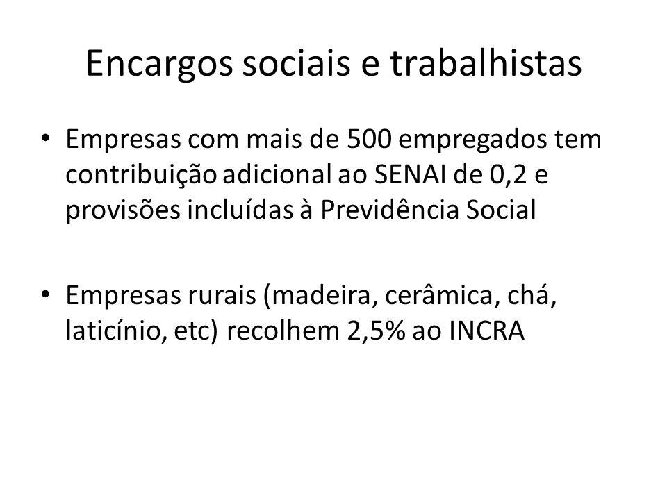 Encargos sociais e trabalhistas Empresas com mais de 500 empregados tem contribuição adicional ao SENAI de 0,2 e provisões incluídas à Previdência Soc