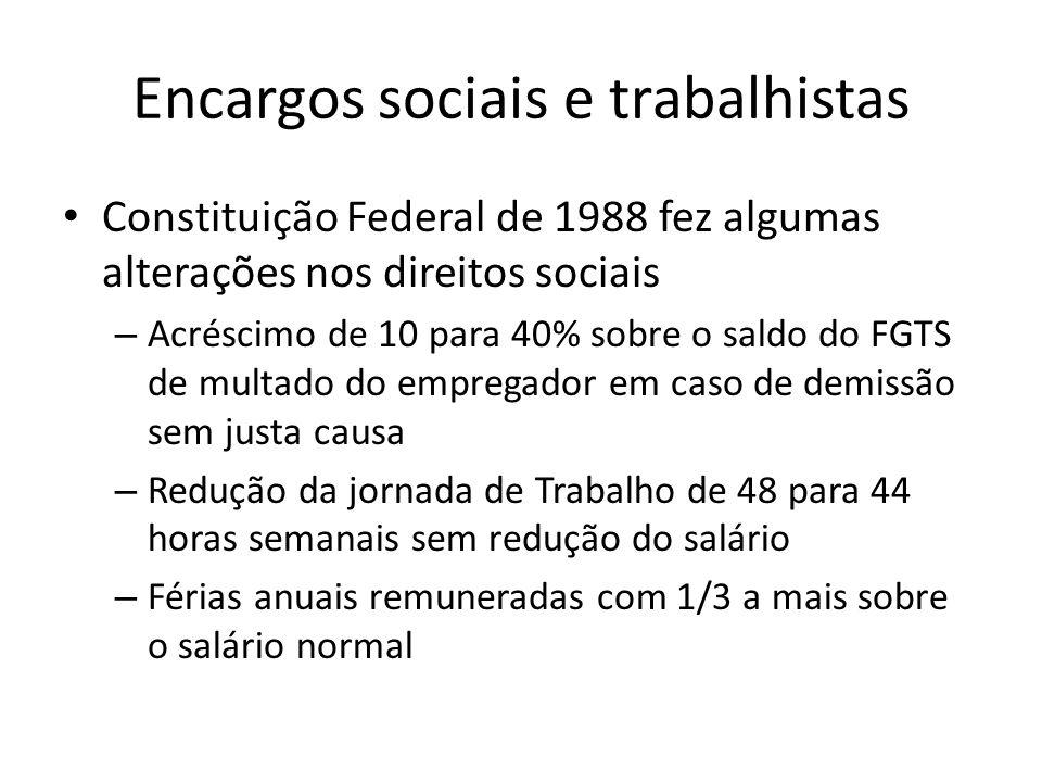 Encargos sociais e trabalhistas Constituição Federal de 1988 fez algumas alterações nos direitos sociais – Acréscimo de 10 para 40% sobre o saldo do F