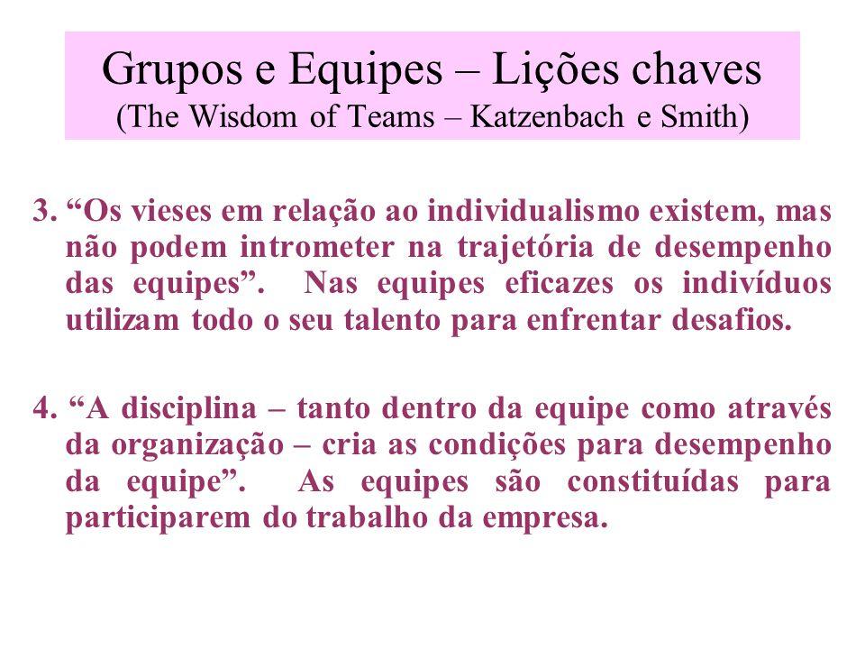 Grupos e Equipes – Lições chaves (The Wisdom of Teams – Katzenbach e Smith) 1.Os desafios significativos em termos de desempenho energizam as equipes,