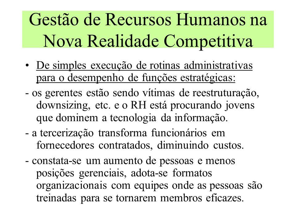 Gestão de Recursos Humanos As empresas que progridem concluiram que sua vantagem competitiva depende de investimento maciço em pessoas. As empresas es