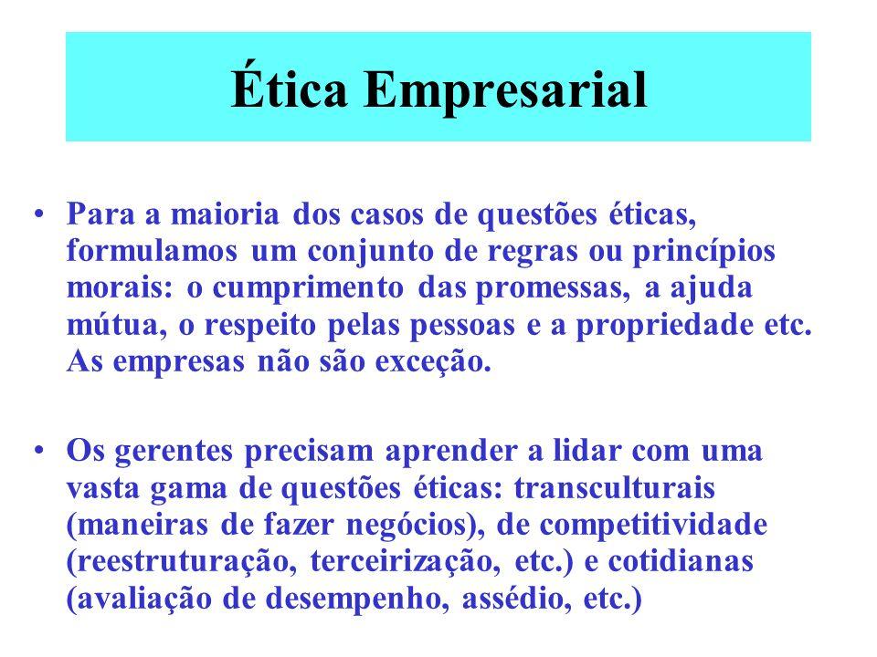 Ética Empresarial A empresa é a motivação dominante para criação de valor no mundo atual, então esta mesma empresa deve ser parte integrante no que há