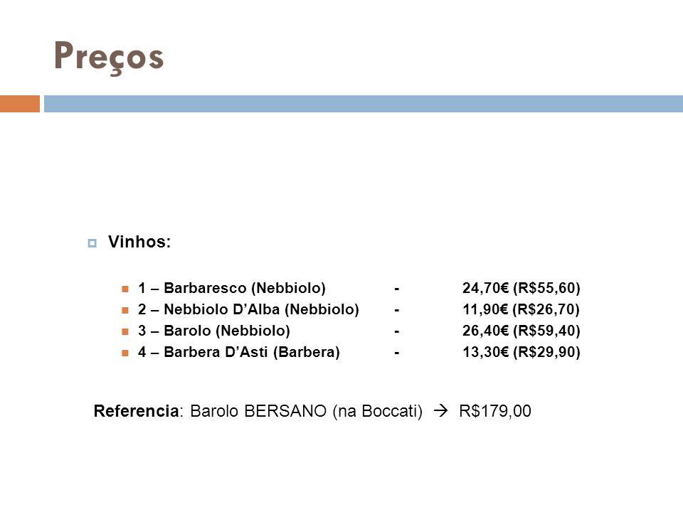 Preços Vinhos: 1 – Barbaresco (Nebbiolo)-24,70 (R$55,60) 2 – Nebbiolo DAlba (Nebbiolo)-11,90 (R$26,70) 3 – Barolo (Nebbiolo)-26,40 (R$59,40) 4 – Barbe
