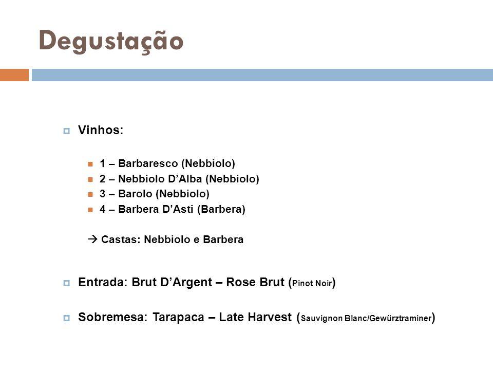 Degustação Vinhos: 1 – Barbaresco (Nebbiolo) 2 – Nebbiolo DAlba (Nebbiolo) 3 – Barolo (Nebbiolo) 4 – Barbera DAsti (Barbera) Castas: Nebbiolo e Barber