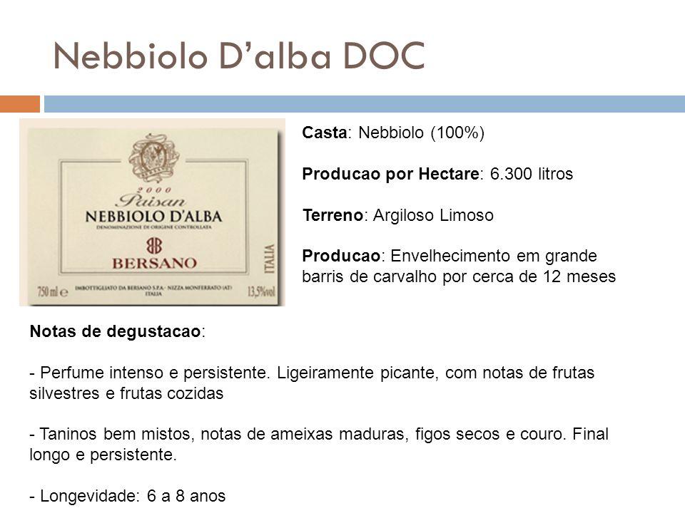Nebbiolo Dalba DOC Casta: Nebbiolo (100%) Producao por Hectare: 6.300 litros Terreno: Argiloso Limoso Producao: Envelhecimento em grande barris de car
