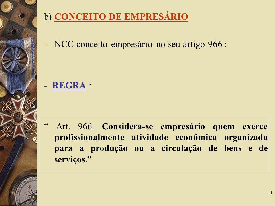 4 b) CONCEITO DE EMPRESÁRIO -NCC conceito empresário no seu artigo 966 : - REGRA : Art. 966. Considera-se empresário quem exerce profissionalmente ati