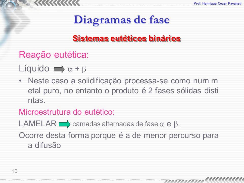 Prof. Henrique Cezar Pavanati Diagramas de fase 10 Reação eutética: Líquido + Neste caso a solidificação processa-se como num m etal puro, no entanto