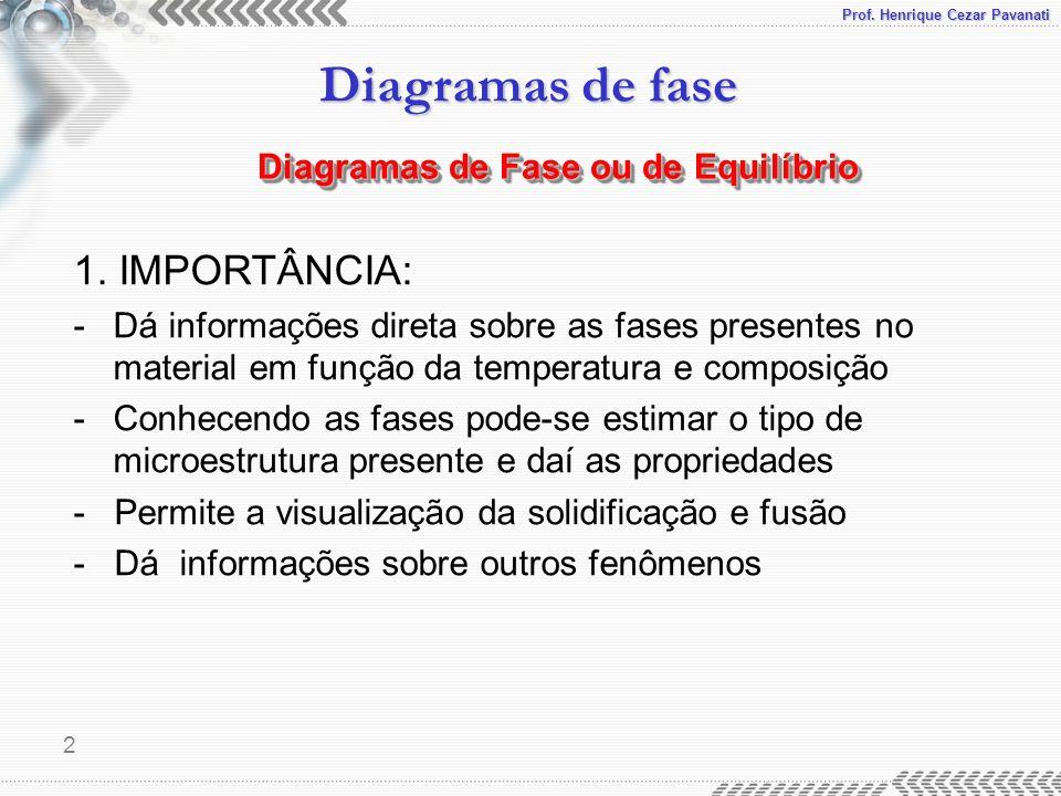 Prof. Henrique Cezar Pavanati Diagramas de fase 2 Diagramas de Fase ou de Equilíbrio 1. IMPORTÂNCIA: -Dá informações direta sobre as fases presentes n