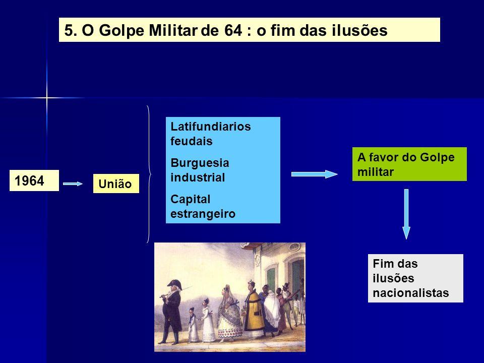 5. O Golpe Militar de 64 : o fim das ilusões 1964 União Latifundiarios feudais Burguesia industrial Capital estrangeiro A favor do Golpe militar Fim d