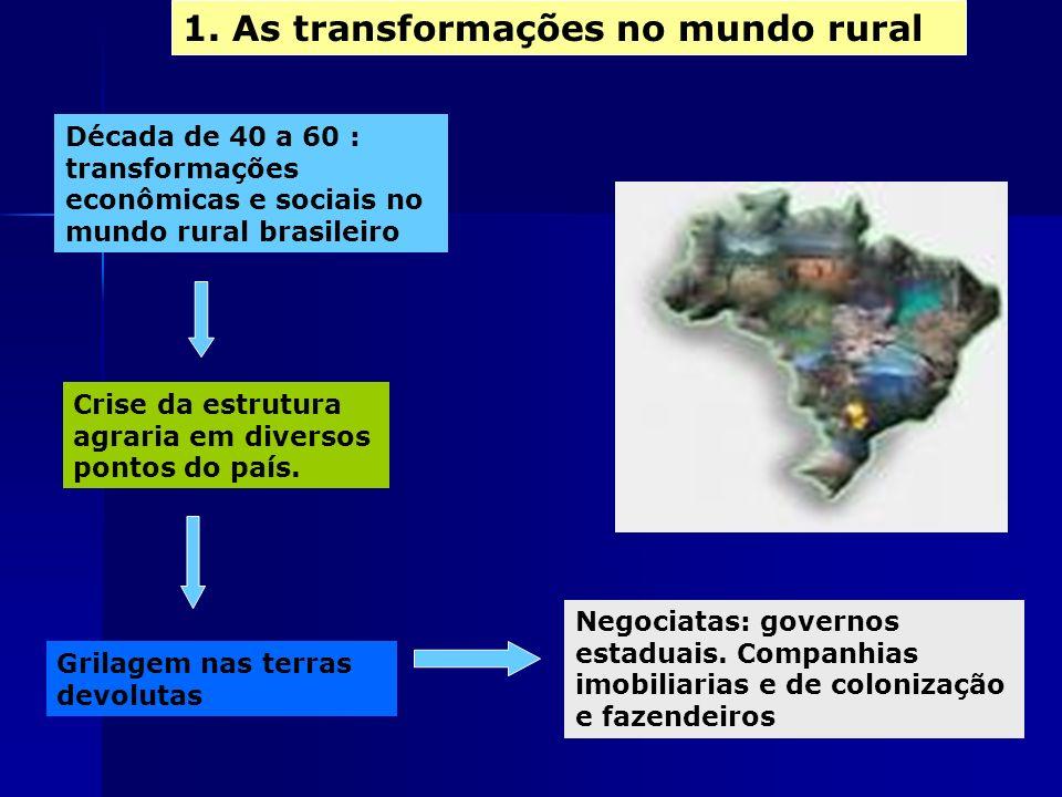 1. As transformações no mundo rural Crise da estrutura agraria em diversos pontos do país. Década de 40 a 60 : transformações econômicas e sociais no