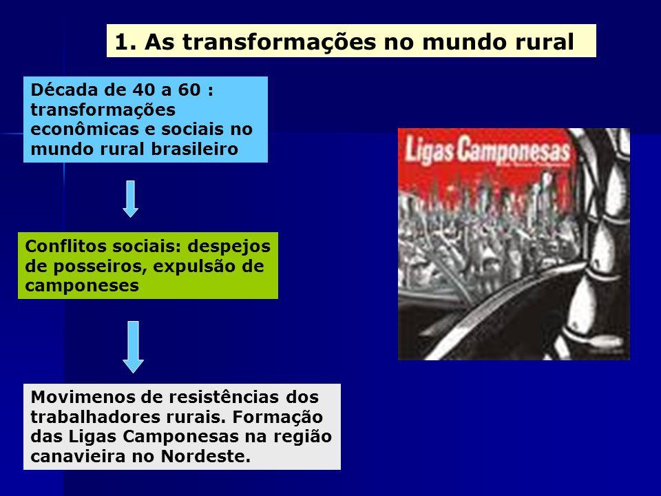 1. As transformações no mundo rural Conflitos sociais: despejos de posseiros, expulsão de camponeses Movimenos de resistências dos trabalhadores rurai