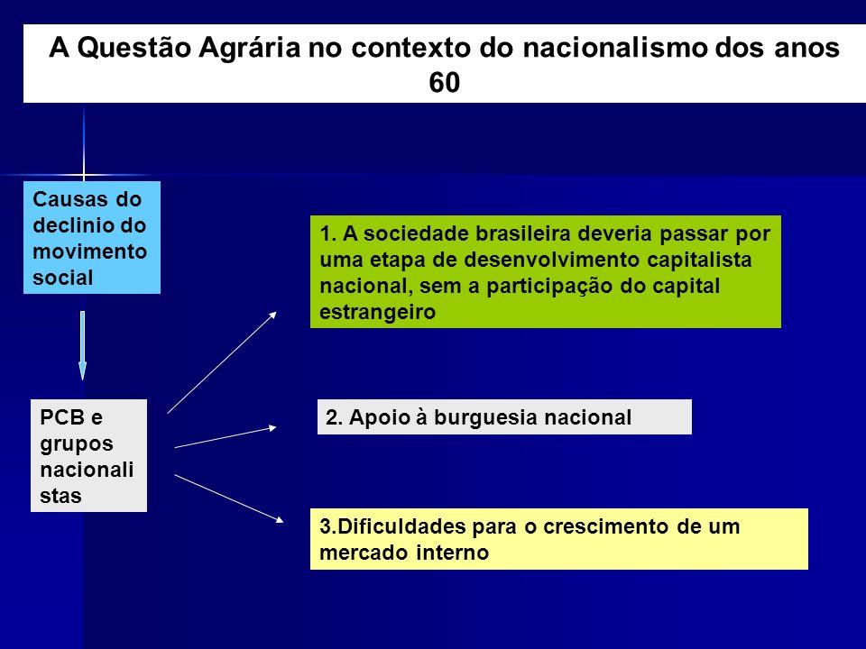 A Questão Agrária no contexto do nacionalismo dos anos 60 Causas do declinio do movimento social PCB e grupos nacionali stas 1.
