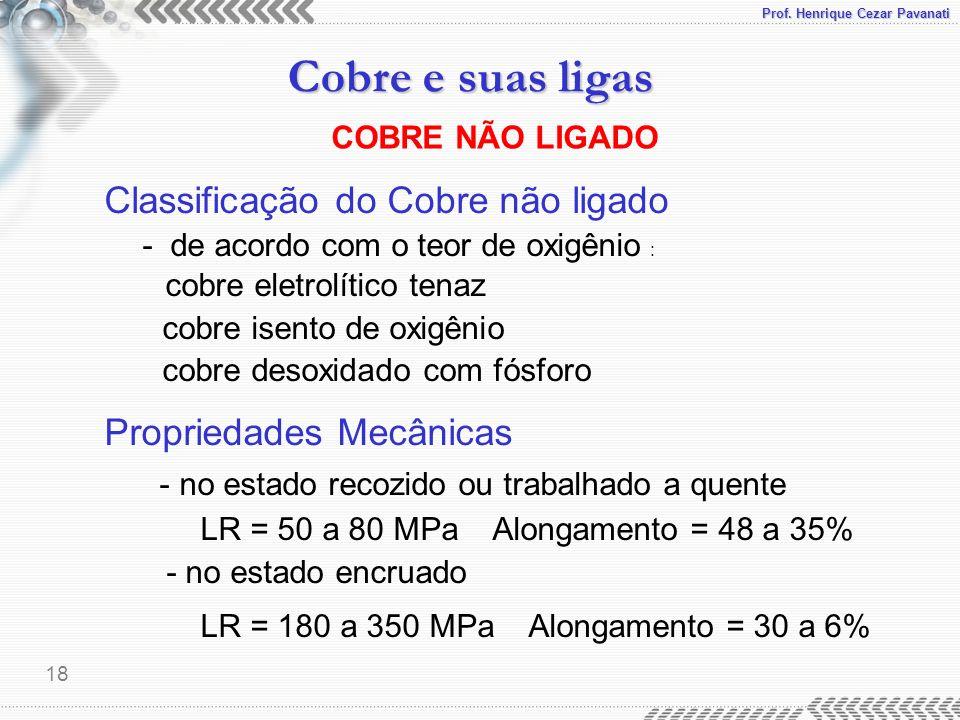 Prof. Henrique Cezar Pavanati Cobre e suas ligas 18 Classificação do Cobre não ligado - de acordo com o teor de oxigênio : cobre eletrolítico tenaz co