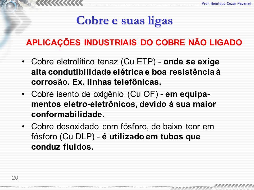 Prof. Henrique Cezar Pavanati Cobre e suas ligas 20 Cobre eletrolítico tenaz (Cu ETP) - onde se exige alta condutibilidade elétrica e boa resistência