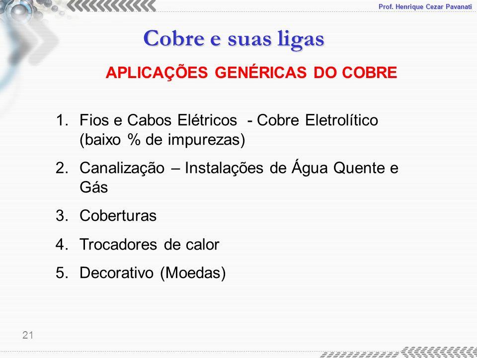 Prof. Henrique Cezar Pavanati Cobre e suas ligas 21 1.Fios e Cabos Elétricos - Cobre Eletrolítico (baixo % de impurezas) 2.Canalização – Instalações d