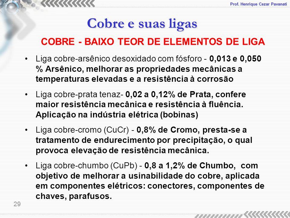 Prof. Henrique Cezar Pavanati Cobre e suas ligas 29 Liga cobre-arsênico desoxidado com fósforo - 0,013 e 0,050 % Arsênico, melhorar as propriedades me