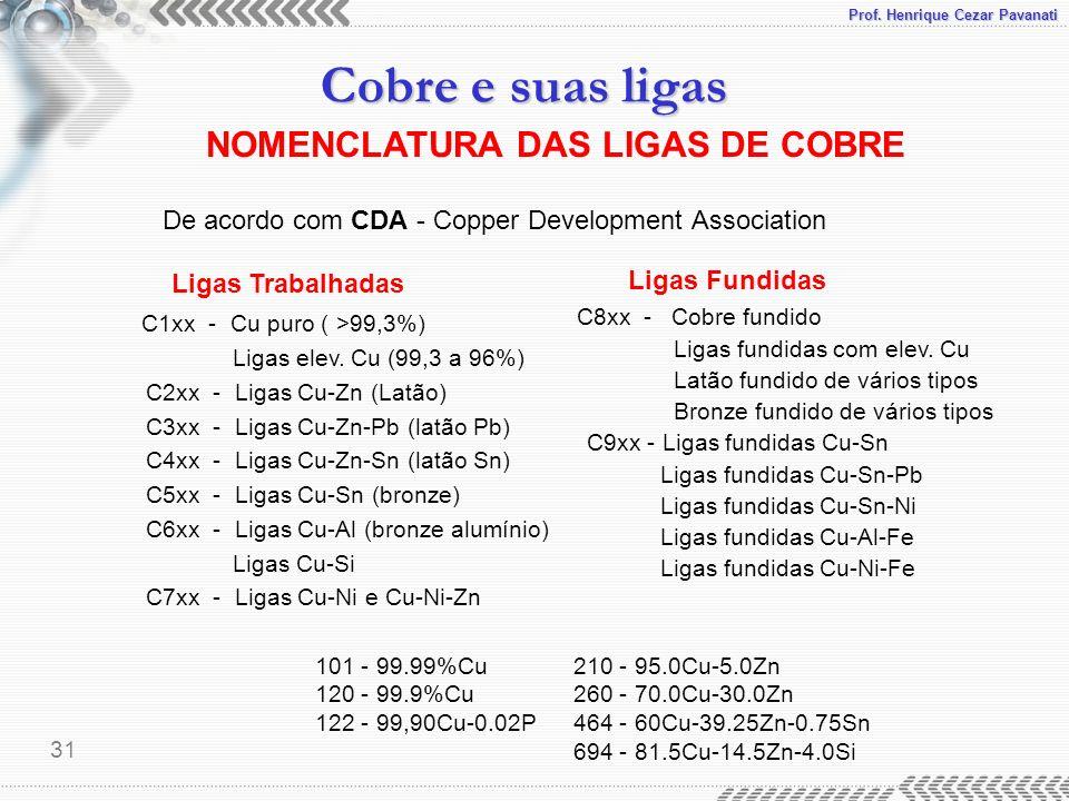 Prof. Henrique Cezar Pavanati Cobre e suas ligas 31 NOMENCLATURA DAS LIGAS DE COBRE Ligas Trabalhadas C1xx - Cu puro ( >99,3%) Ligas elev. Cu (99,3 a