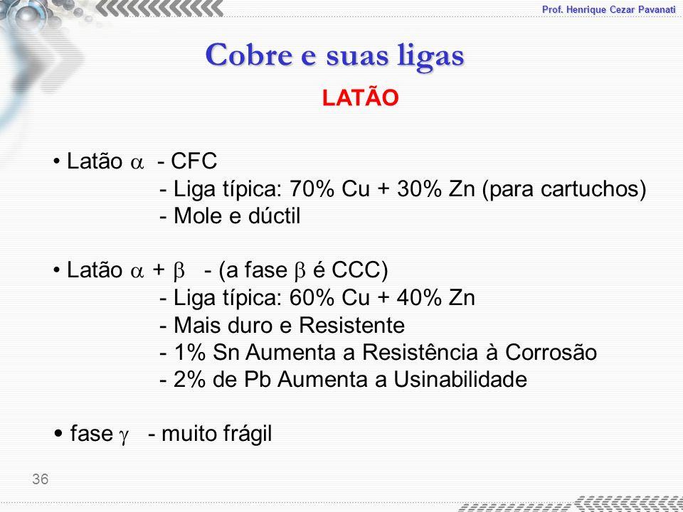Prof. Henrique Cezar Pavanati Cobre e suas ligas 36 LATÃO Latão - CFC - Liga típica: 70% Cu + 30% Zn (para cartuchos) - Mole e dúctil Latão + - (a fas