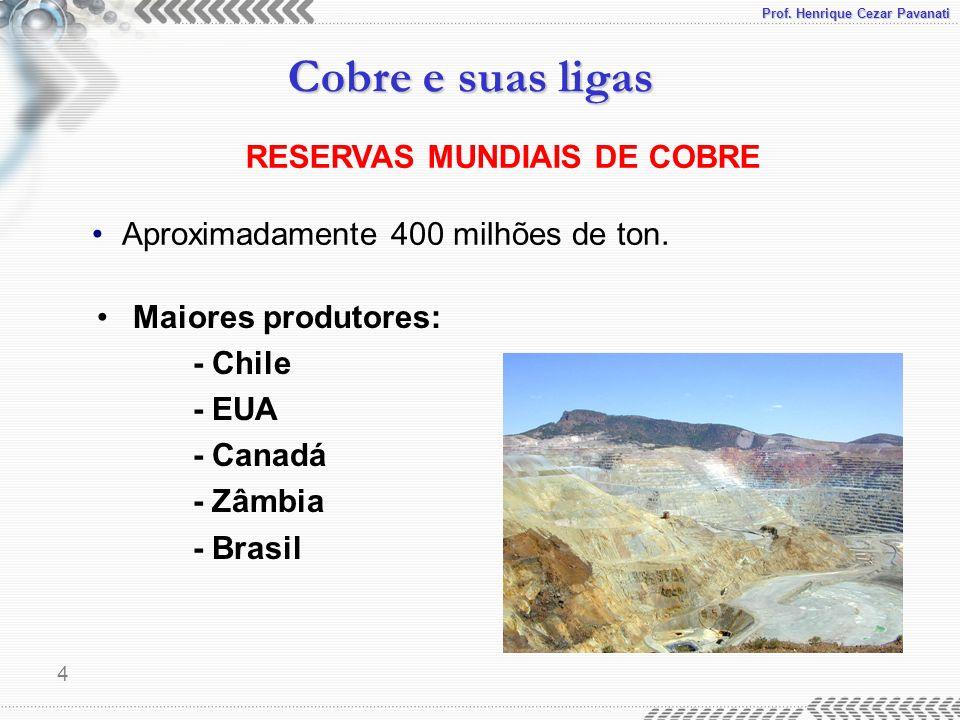 Prof. Henrique Cezar Pavanati Cobre e suas ligas 4 RESERVAS MUNDIAIS DE COBRE Aproximadamente 400 milhões de ton. Maiores produtores: - Chile - EUA -