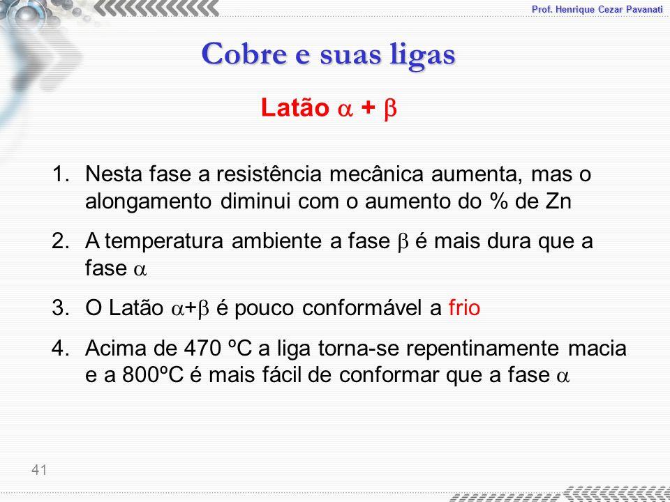 Prof. Henrique Cezar Pavanati Cobre e suas ligas 41 Latão + 1.Nesta fase a resistência mecânica aumenta, mas o alongamento diminui com o aumento do %