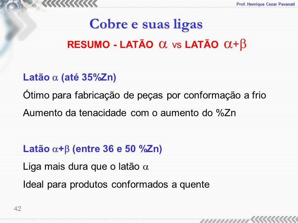 Prof. Henrique Cezar Pavanati Cobre e suas ligas 42 RESUMO - LATÃO vs LATÃO + Latão (até 35%Zn) Ótimo para fabricação de peças por conformação a frio