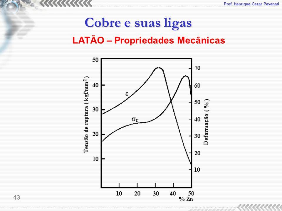 Prof. Henrique Cezar Pavanati Cobre e suas ligas 43 LATÃO – Propriedades Mecânicas
