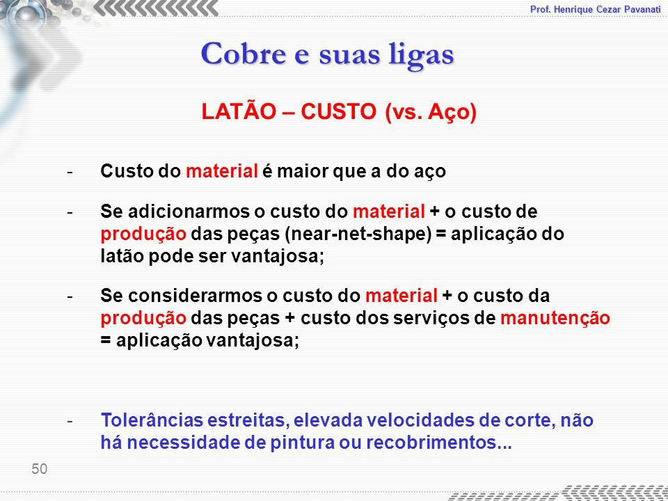 Prof.Henrique Cezar Pavanati Cobre e suas ligas 50 LATÃO – CUSTO (vs.