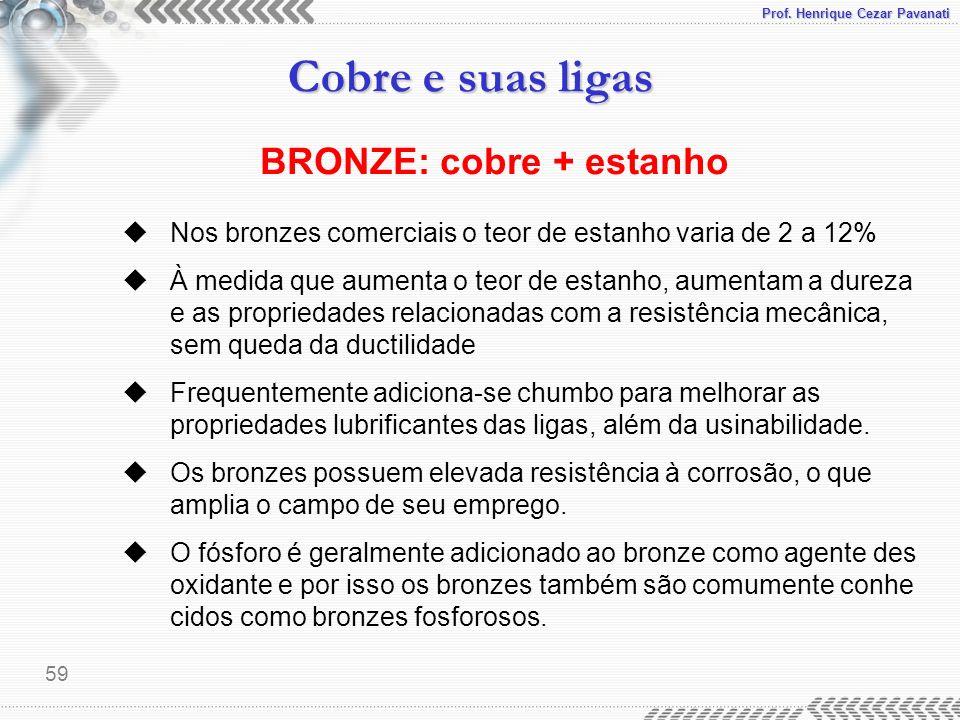 Prof. Henrique Cezar Pavanati Cobre e suas ligas 59 BRONZE: cobre + estanho uNos bronzes comerciais o teor de estanho varia de 2 a 12% uÀ medida que a