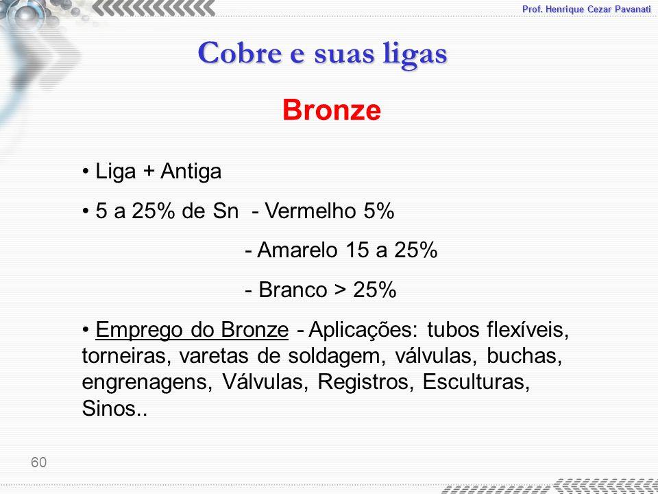 Prof. Henrique Cezar Pavanati Cobre e suas ligas 60 Liga + Antiga 5 a 25% de Sn - Vermelho 5% - Amarelo 15 a 25% - Branco > 25% Emprego do Bronze - Ap