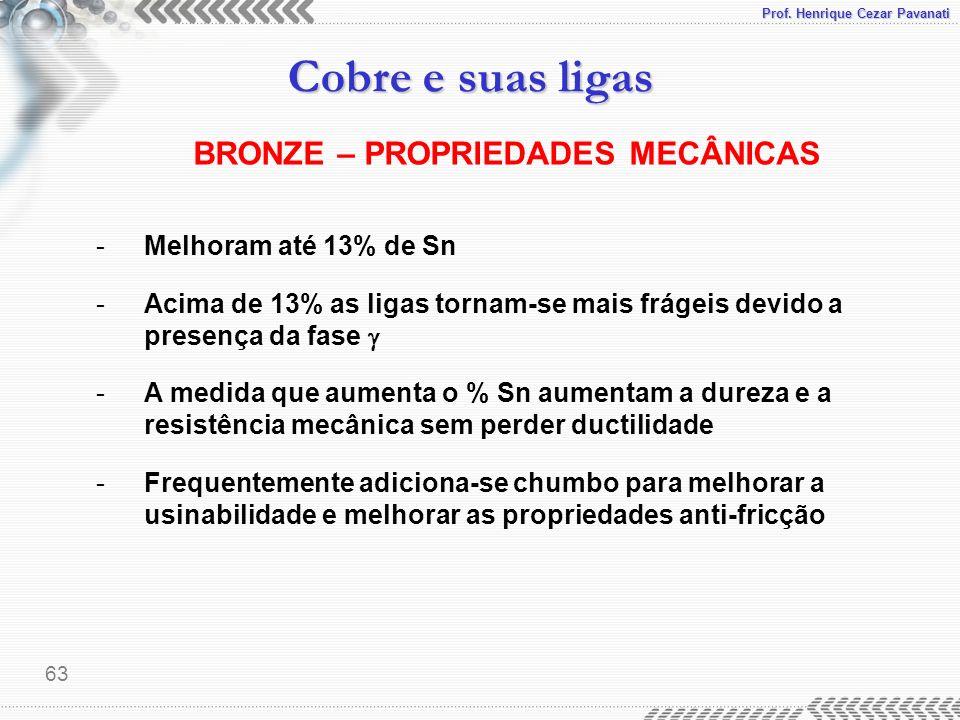 Prof. Henrique Cezar Pavanati Cobre e suas ligas 63 -Melhoram até 13% de Sn -Acima de 13% as ligas tornam-se mais frágeis devido a presença da fase -A