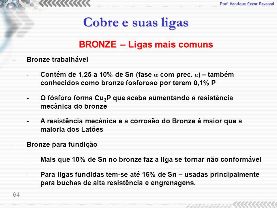 Prof. Henrique Cezar Pavanati Cobre e suas ligas 64 BRONZE – Ligas mais comuns -Bronze trabalhável -Contém de 1,25 a 10% de Sn (fase com prec. ) – tam