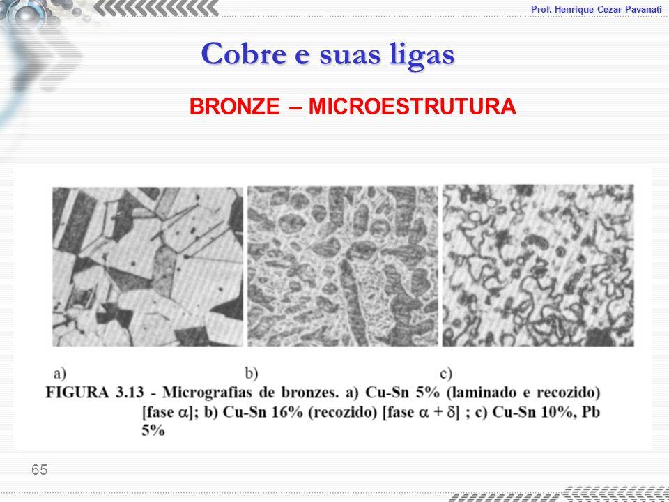 Prof. Henrique Cezar Pavanati Cobre e suas ligas 65 BRONZE – MICROESTRUTURA