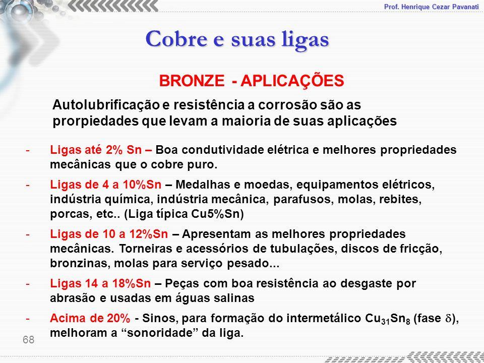 Prof. Henrique Cezar Pavanati Cobre e suas ligas 68 BRONZE - APLICAÇÕES -Ligas até 2% Sn – Boa condutividade elétrica e melhores propriedades mecânica