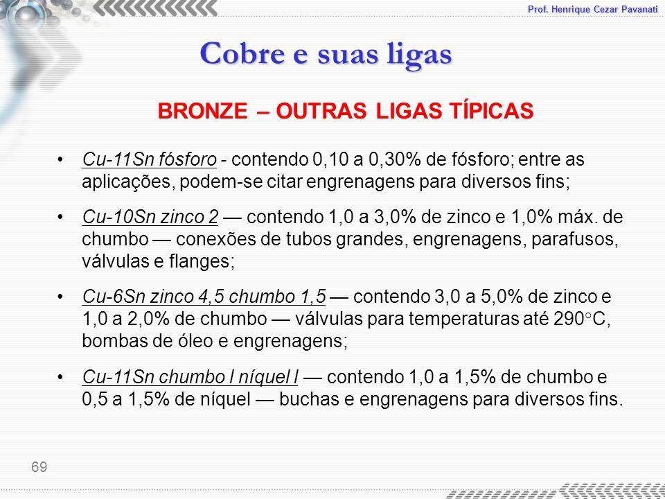 Prof. Henrique Cezar Pavanati Cobre e suas ligas 69 Cu-11Sn fósforo - contendo 0,10 a 0,30% de fósforo; entre as aplicações, podem-se citar engrenagen
