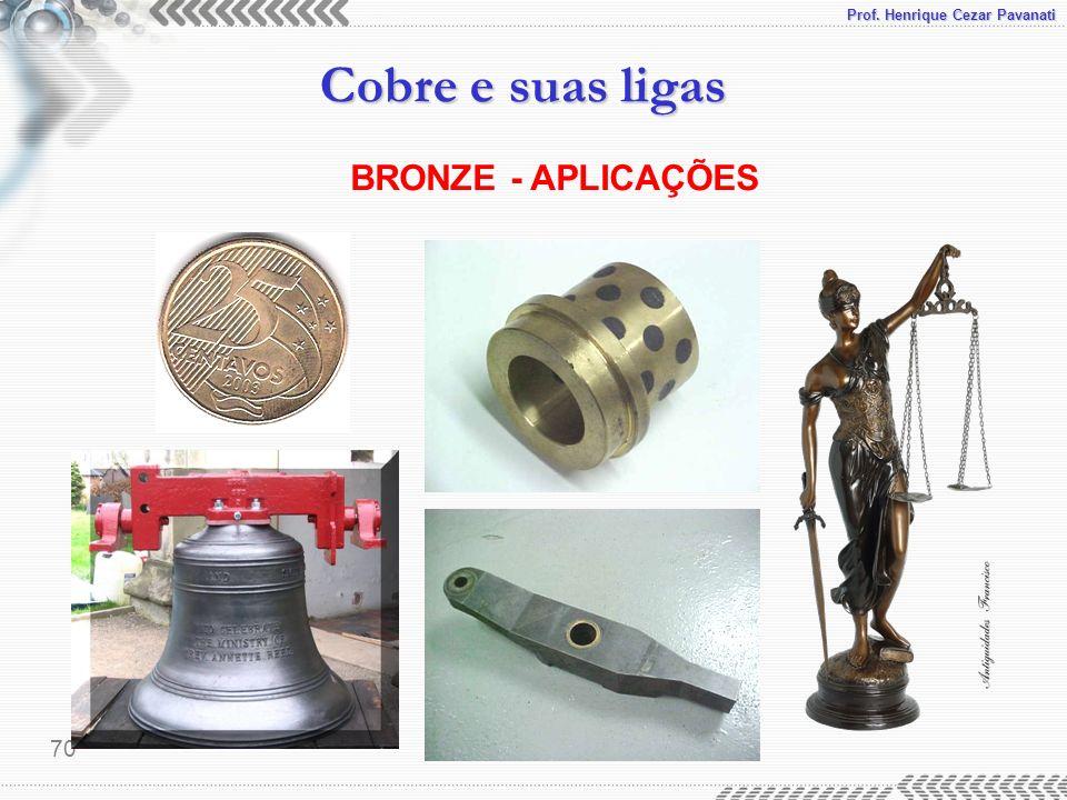 Prof. Henrique Cezar Pavanati Cobre e suas ligas 70 BRONZE - APLICAÇÕES