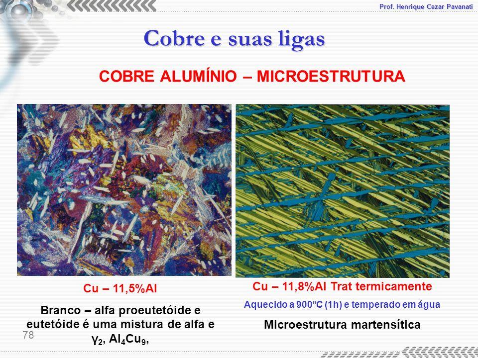 Prof. Henrique Cezar Pavanati Cobre e suas ligas 78 COBRE ALUMÍNIO – MICROESTRUTURA Cu – 11,5%Al Branco – alfa proeutetóide e eutetóide é uma mistura
