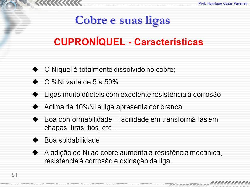 Prof. Henrique Cezar Pavanati Cobre e suas ligas 81 CUPRONÍQUEL - Características uO Níquel é totalmente dissolvido no cobre; uO %Ni varia de 5 a 50%