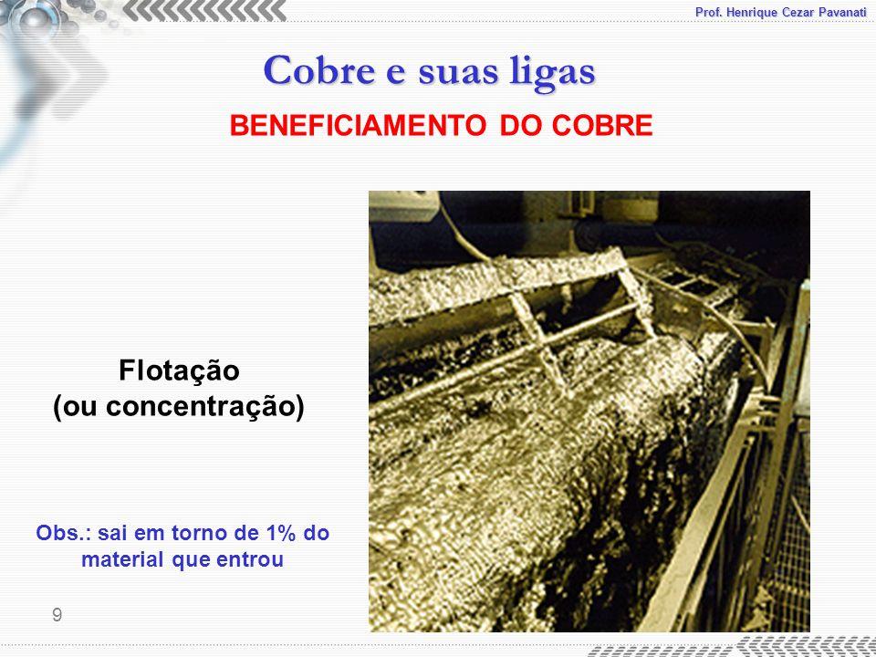 Prof. Henrique Cezar Pavanati Cobre e suas ligas 9 BENEFICIAMENTO DO COBRE Flotação (ou concentração) Obs.: sai em torno de 1% do material que entrou