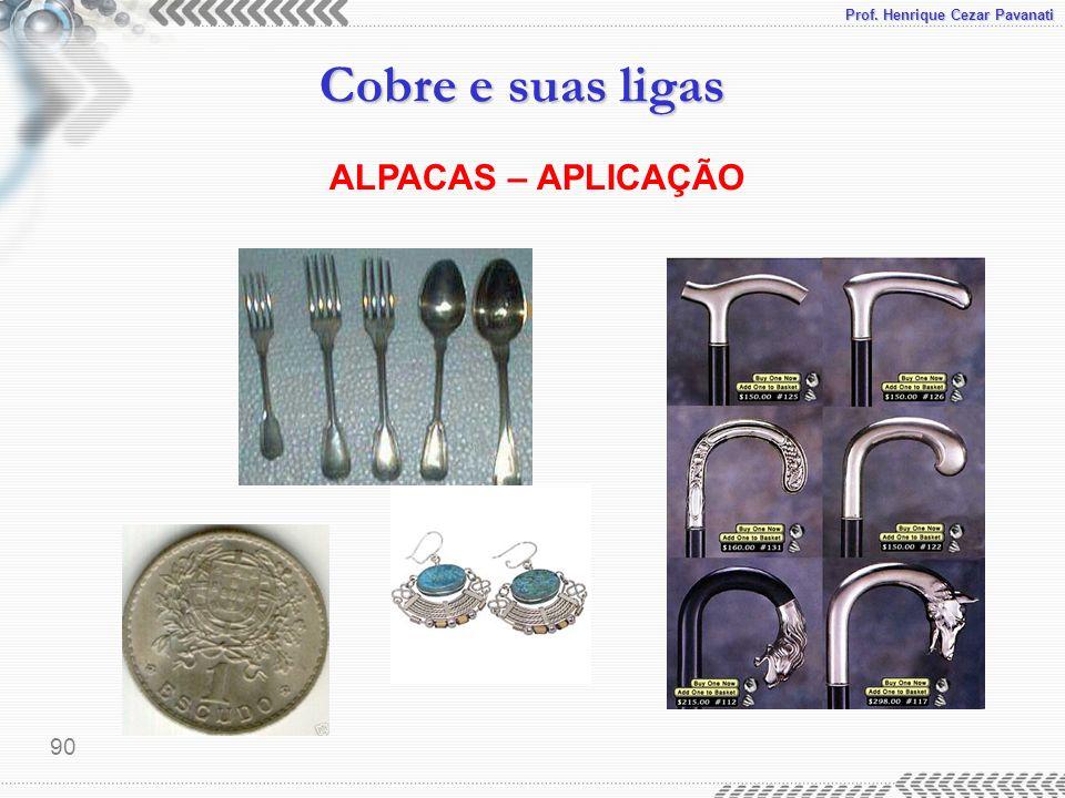 Prof. Henrique Cezar Pavanati Cobre e suas ligas 90 ALPACAS – APLICAÇÃO