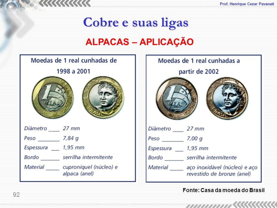 Prof. Henrique Cezar Pavanati Cobre e suas ligas 92 ALPACAS – APLICAÇÃO Fonte: Casa da moeda do Brasil
