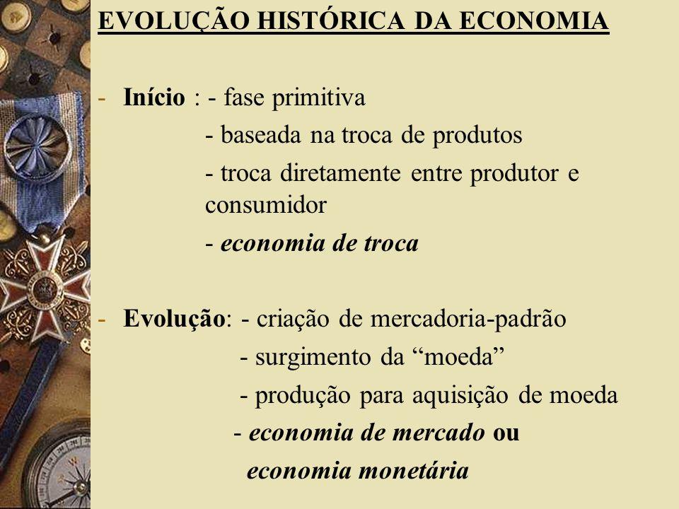 EVOLUÇÃO HISTÓRICA DA ECONOMIA -Início : - fase primitiva - baseada na troca de produtos - troca diretamente entre produtor e consumidor - economia de