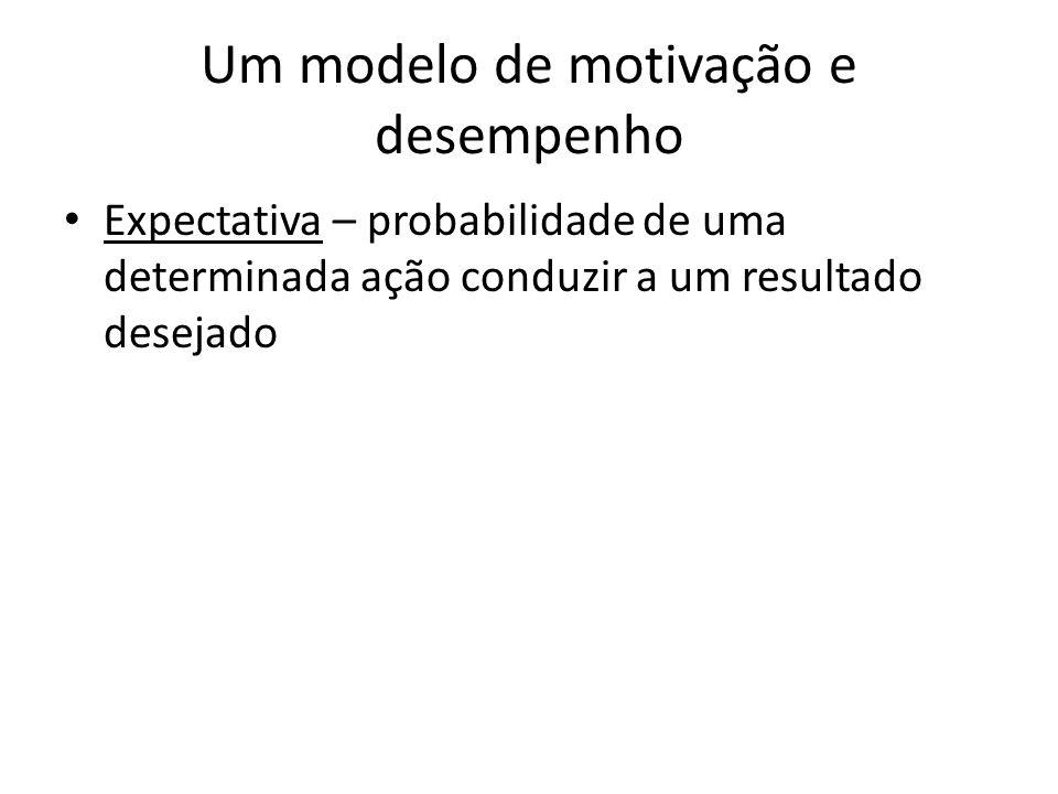 Um modelo de motivação e desempenho Expectativa – probabilidade de uma determinada ação conduzir a um resultado desejado