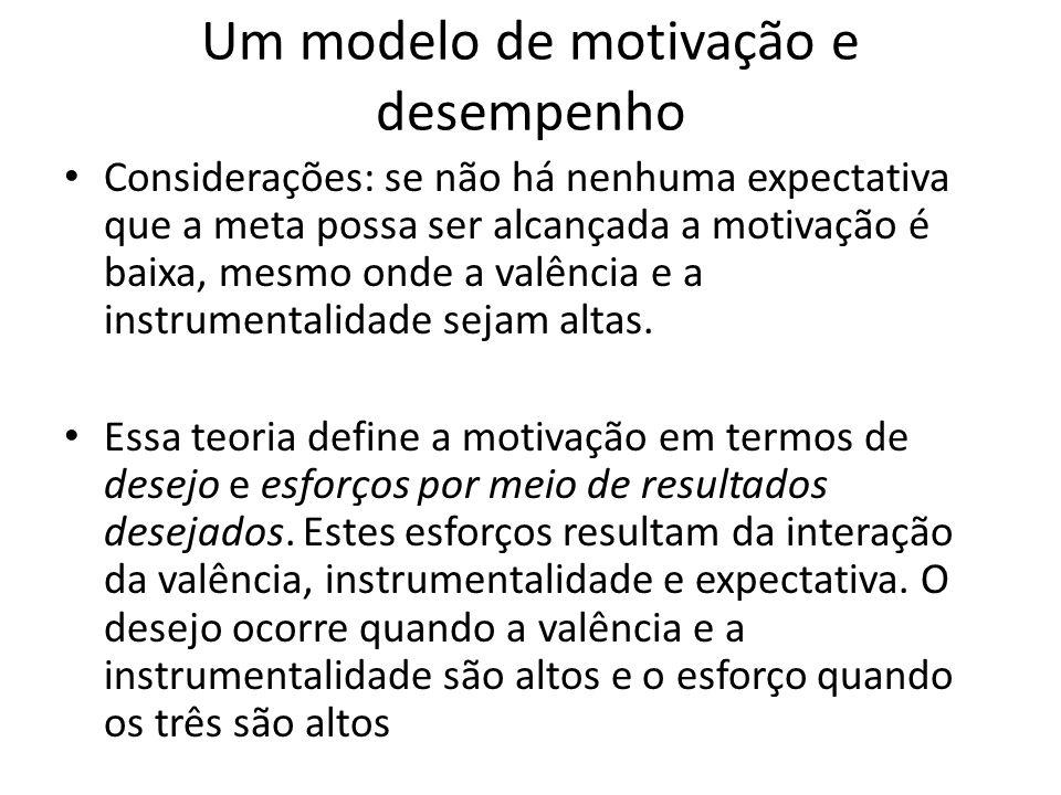 Um modelo de motivação e desempenho Considerações: se não há nenhuma expectativa que a meta possa ser alcançada a motivação é baixa, mesmo onde a valê