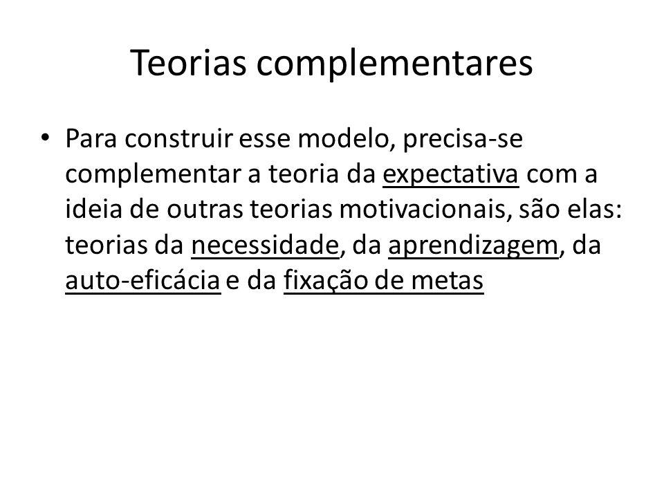 Teorias complementares Para construir esse modelo, precisa-se complementar a teoria da expectativa com a ideia de outras teorias motivacionais, são el