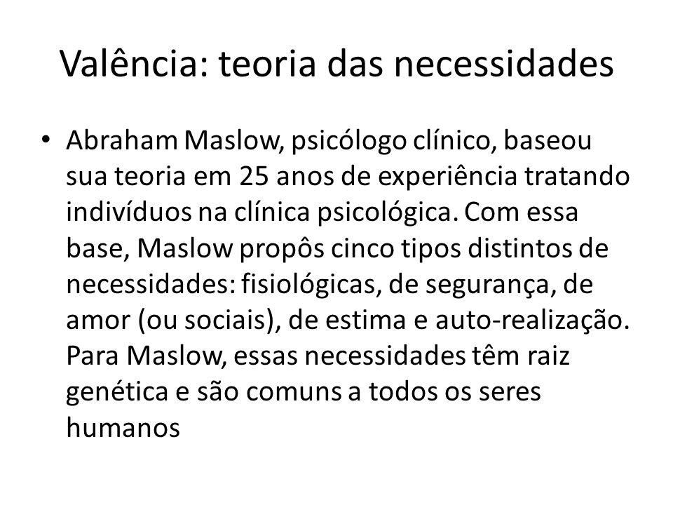 Valência: teoria das necessidades Abraham Maslow, psicólogo clínico, baseou sua teoria em 25 anos de experiência tratando indivíduos na clínica psicol