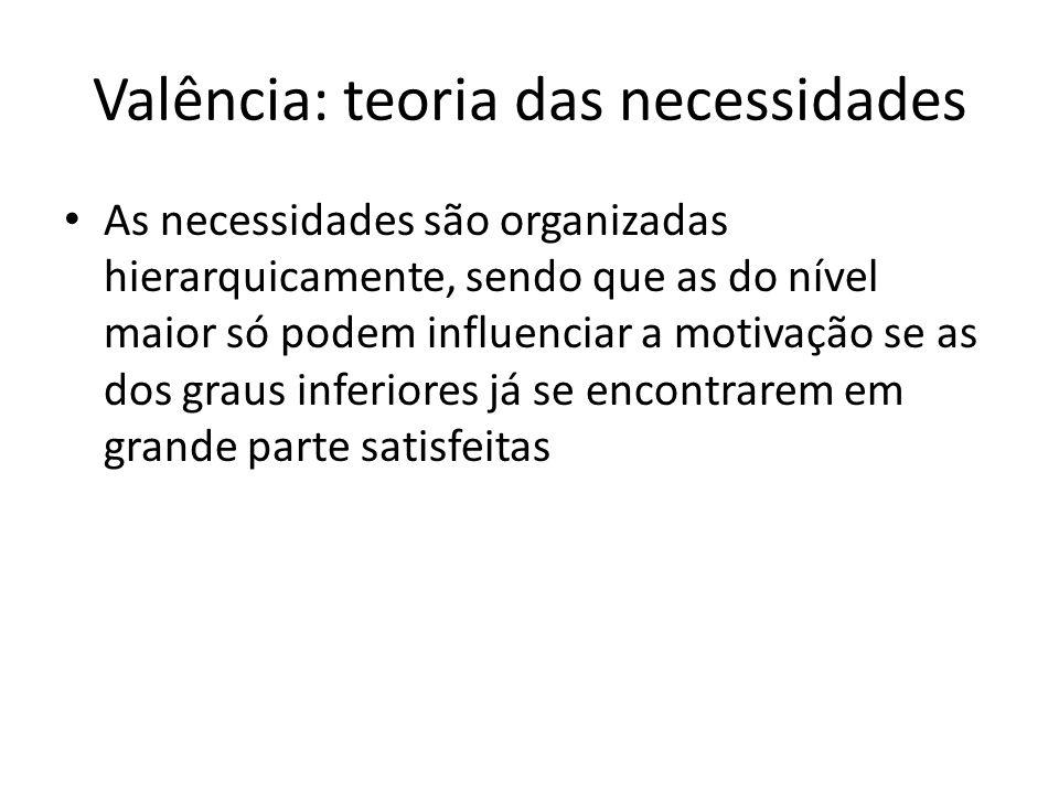 Valência: teoria das necessidades As necessidades são organizadas hierarquicamente, sendo que as do nível maior só podem influenciar a motivação se as