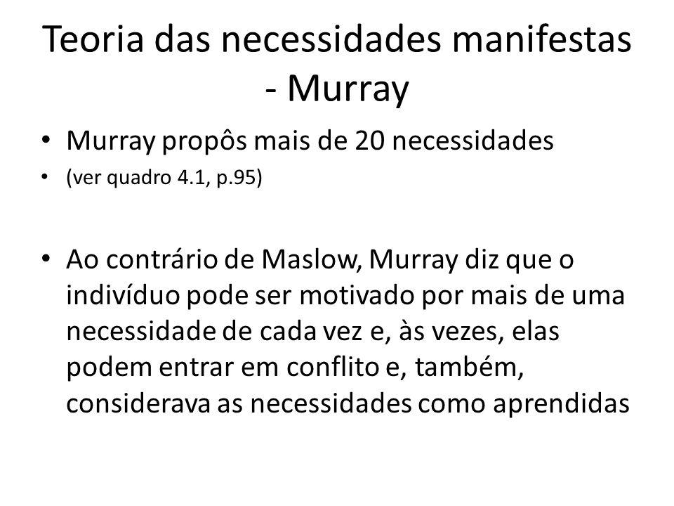 Teoria das necessidades manifestas - Murray Murray propôs mais de 20 necessidades (ver quadro 4.1, p.95) Ao contrário de Maslow, Murray diz que o indi