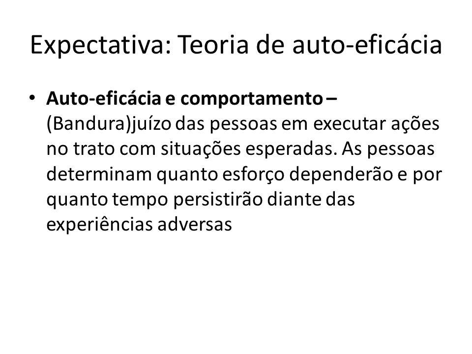 Expectativa: Teoria de auto-eficácia Auto-eficácia e comportamento – (Bandura)juízo das pessoas em executar ações no trato com situações esperadas. As