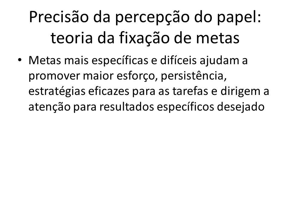Precisão da percepção do papel: teoria da fixação de metas Metas mais específicas e difíceis ajudam a promover maior esforço, persistência, estratégia