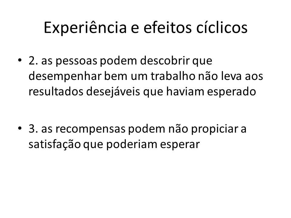Experiência e efeitos cíclicos 2. as pessoas podem descobrir que desempenhar bem um trabalho não leva aos resultados desejáveis que haviam esperado 3.