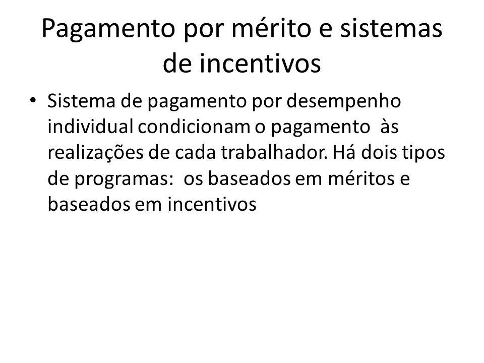 Pagamento por mérito e sistemas de incentivos Sistema de pagamento por desempenho individual condicionam o pagamento às realizações de cada trabalhado